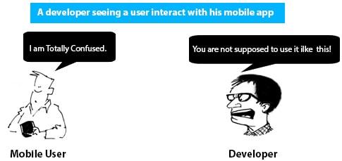 UX Testing Blog1