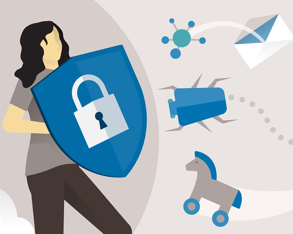 Open Threat Management