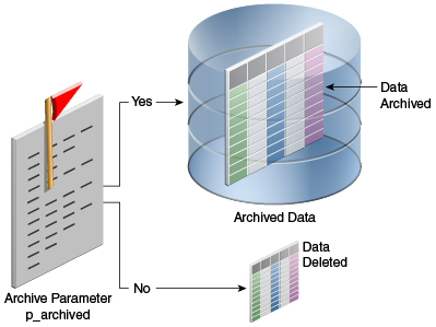 JK Tech Footprint - Archived the Legacy Data