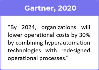 Gartner Quote on Hyperautomation